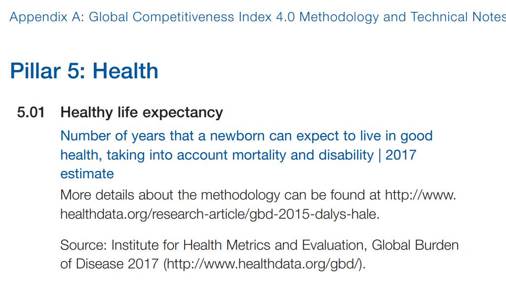 Fragmento del Índice de Competitividad Global 2019 donde se explica el parámetro 'Health'.